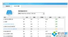 技术员帮您win7系统检测硬盘提示ultradmacrc错误计数的方法?